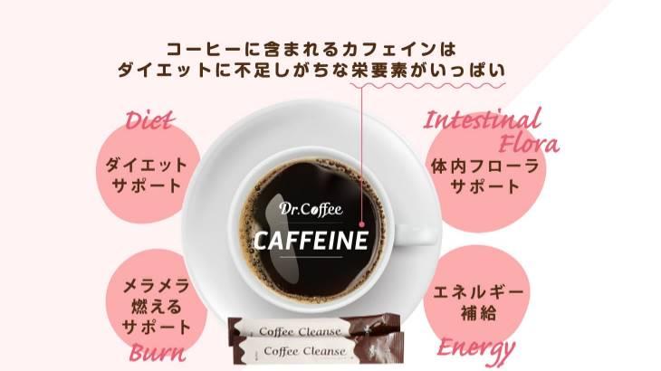 ドクターコーヒーのアイキャッチ画像